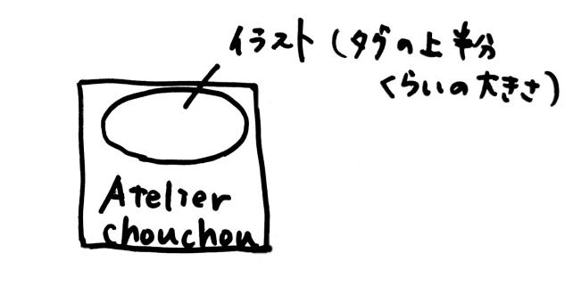 正方形タグのモニター参加レポート。画像3